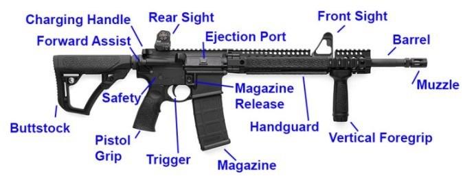 AR15-Parts-Diagram